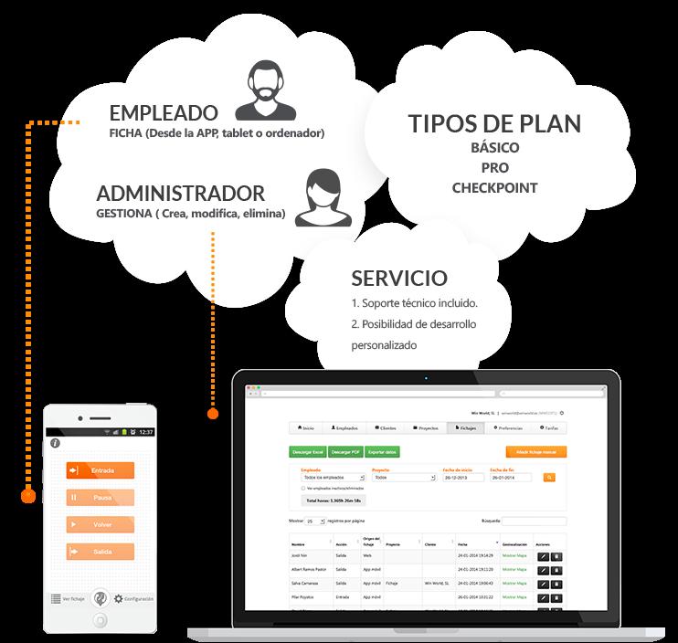 Gestion de control horario para empresas y autonomos