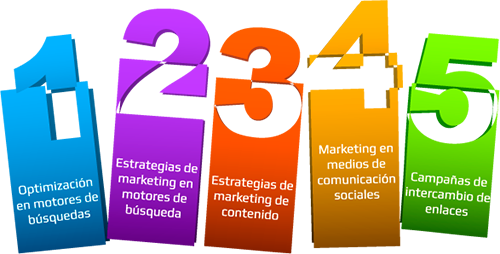 donraton consultoria desarrollo hosting seo marketing optimizacion factusol